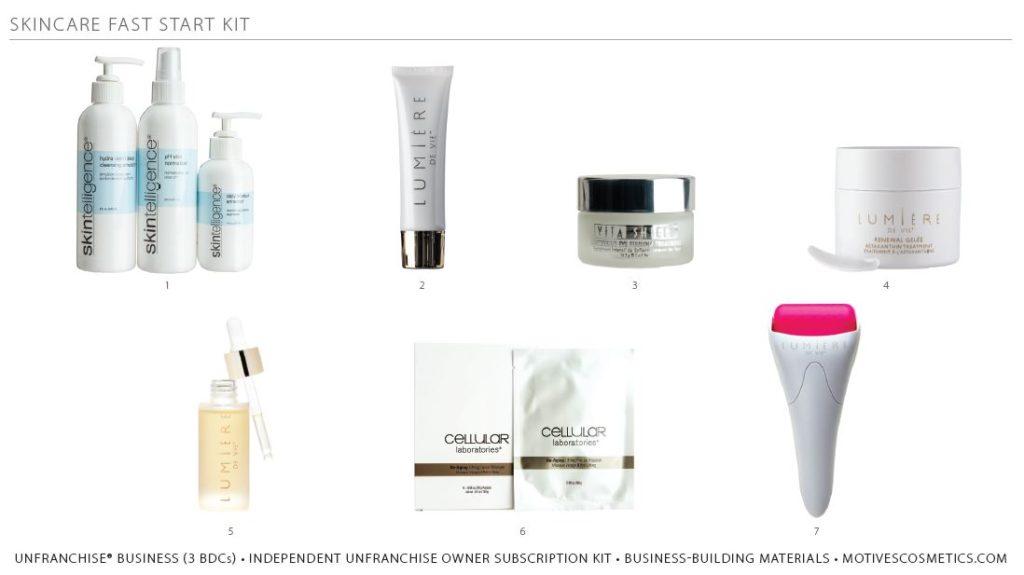 The New Skincare Fast Start Kit
