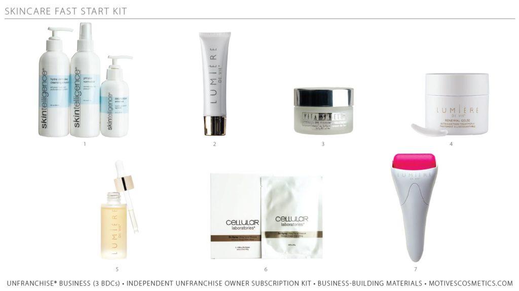 Skincare Fast Start Kit